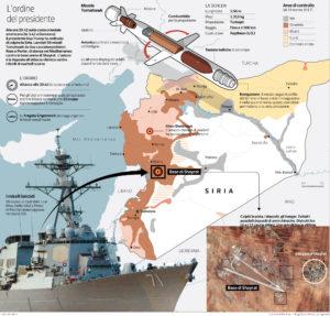 Attacco-Siria